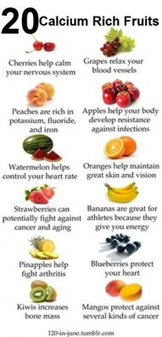 Top 20 Calcium Rich Fruits