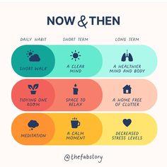 The time is going to pass anyway! Why would you NOT just do these daily habits without any expectations. They will always result positively down the line. #habits #dailyhabits #successhabits #choices #choicesmatter #positiveresults #selfleadership #stressless #selfconfidence #getclaritygetmovinggetresults #youcreateitall