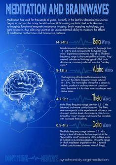 http://www.thetawavesforsuccess.com/theta-brain-waves-meditation-benefits/binaural-beats/ #brainwaves #binauralbeats #brainwaves