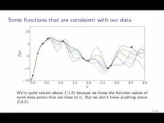 Gaussian Processes - YouTube Machine Learning Book, Machine Learning Tutorial, Deep Learning, Computer Science, Statistics, Technology, Youtube, Tech, Engineering