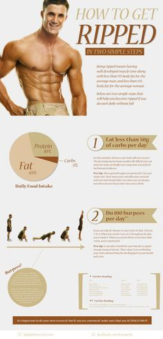 How To Get Ripped in Two Simple Steps Infographic - Muscle Building #musclebuilding #fitness #muscle