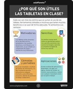 INFOGRAFÍA_Por qué son útiles las tabletas en clase