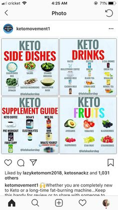 Foods to eat on a paleo keto diet. A paleo keto diet plan is low in carbohydrate, moderate in protein and high in fat. Cetogenic Diet, Low Carb Diet, Week Diet, Diet Foods, Ketosis Diet, Diet Menu, Ketogenic Diet Meal Plan, Comida Keto, Menu Dieta