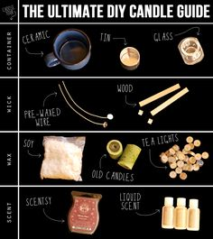 The ultimate diy candle guide! You can even make candles with Scentsy!