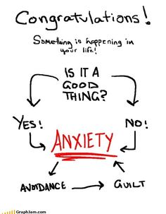 Life with an anxiety disorder. So, so true.