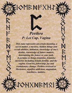 Futhark Norse Rune Perthro