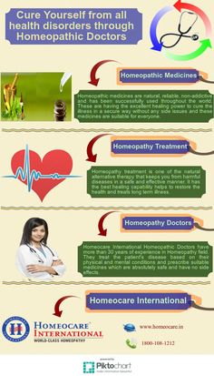 Homeocare International is one of the best leading homeopathic clinics in South India. It offers most utilized world class homeopathy treatment through their diligent homeopaths with zero side effects. They prescribes homeopathic remedies to give complete relief from all acute and chronic ailments. Our doctors are available on live chat also. Approach our highly qualified homeopathic doctors and cure yourself from all ailments.