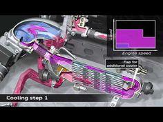 EGR Exhaust Gas Recirculation