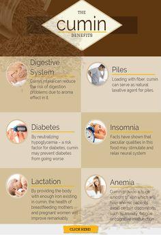 Cumin and Health Benefits
