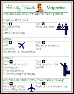 Compare pros and cons of US airlines.