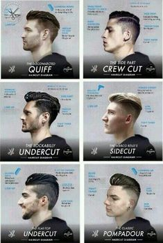 Amazing Male Hair Styles That Match With Your Face Shapes – Haircut Types Mens Hairstyles Fade, Cool Hairstyles For Men, Undercut Hairstyles, Haircuts For Men, Short Hairstyles, Mens Fade Haircut, Long Beard Styles, Hair And Beard Styles, Hair Styles