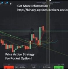 Binary options trading strategy 2021 oscar college football parlay betting