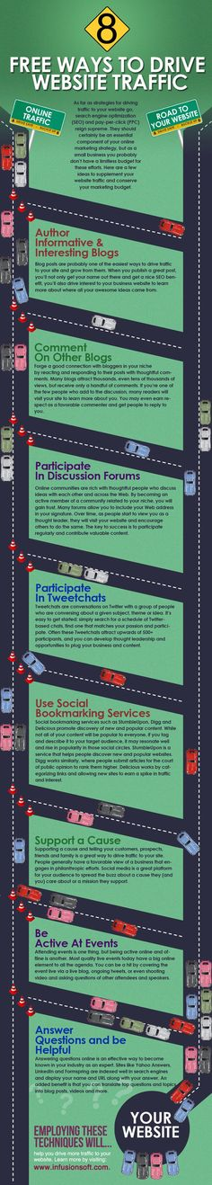 8 Awesome and FREE Ways to Drive Serious Traffic to Your Website #Infographic