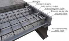floor detail & connection to I-beam Metal Building Kits, Metal Building Homes, Metal Homes, Steel Frame House, Steel House, Eco Deco, Metal Deck, Steel Barns, Casas Containers