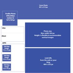 UPDATE: Image Sizing Guide For Social Media Profiles