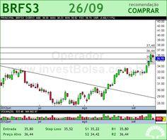 BRF FOODS - BRFS3 - 26/09/2012 #BRFS3 #analises #bovespa