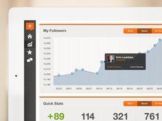 Crowdbooster iPad: Follower Growth