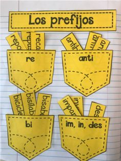 Prefijos / Spanish Prefixes (activities for the Interactive Notebook) Bilingual Classroom, Bilingual Education, Spanish Classroom, Spanish Language Learning, Teaching Spanish, Learn Spanish, Foreign Language, Bullet Journal Font, Bullet Journal Ideas Pages