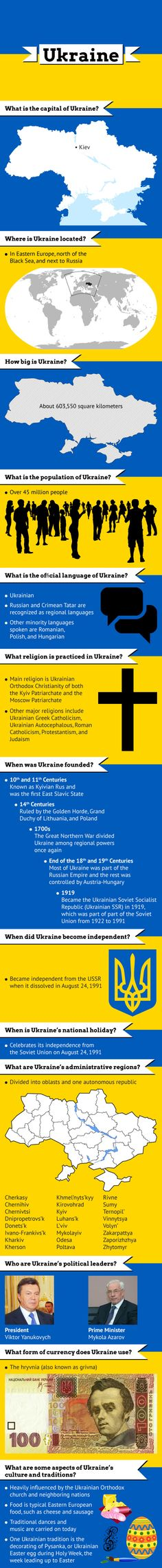 Infographic of Ukraine - know all about Ukraine, the type of government, head of state, population area and other facts through our informative infographic. Sea Of Azov, Travel To Ukraine, Italy Map, Thinking Day, My Heritage, Eastern Europe, Countries Of The World, Social Studies, Travel Inspiration