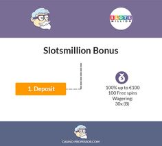 Slotsmillion casino bonus