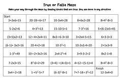 Students move from the start to finish by shading the correct sums. Maze, Mathematics, Students, Shades, It Is Finished, Make It Yourself, How To Make, Math, Labyrinths