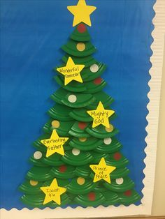 Best 12 My Christmas 2017 church bulletin board. Used paper plates for the Christmas tree. Bulletin Board Tree, Holiday Bulletin Boards, Birthday Bulletin Boards, How To Make Christmas Tree, Cool Christmas Trees, Christmas 2017, Christmas Art, Christmas Classroom Door, Preschool Christmas