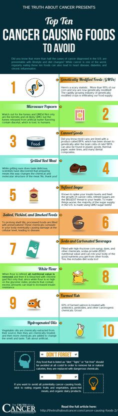 Some foods are worse for you than other increasing your risk of many conditions and diseases. Weve put together a little info graphic for you of the TOP 10 cancer causing foods to avoid. While cancer is one of the worst, regularly eating the cancer causing foods in our top ten list can also lead to heart disease, diabetes, chronic inflammation, and so much more. // The Truth About Cancer