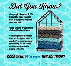 Norwex Home - Premium Microfiber & Sustainable Cleaning Products Norwex Biz, Norwex Cleaning, Green Cleaning, Cleaning Hacks, Facebook Party, For Facebook, Norwex Australia, Norwex Cloths, Natural Cleaning Products