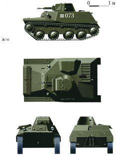 Т- 40 последних выпусков