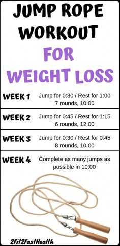 Jump Rope for Weight Loss – You want to burn calories fast? Check out these Jump Rope to Lose Weight Workout Plans. You don't have enough time for a workout? 1 Hour Workout, Quick Workout At Home, Workout For Beginners, At Home Workouts, Workout Plans, Quick Workouts, Boxing Workout, Weight Loss Challenge, Weight Loss Meals
