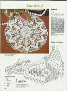 Free Crochet Doily Patterns, Crochet Doily Diagram, Crochet Chart, Thread Crochet, Filet Crochet, Irish Crochet, Crochet Motif, Crochet Designs, Crochet Doilies