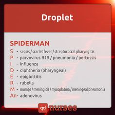 SPIDERMAN! Know your droplet precautions.