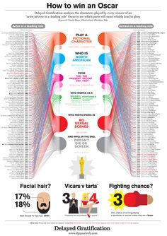 2 | See The 25 Most Beautiful Data Visualizations Of 2013 | Co.Create | creativity + culture + commerce
