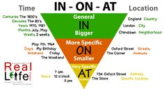 Are prepositions really so difficult? What if I told you that IN JUST 5 MINUTES I could help you solve some of your most confusing preposition problems? English learners everywhere are confused about prepositions, and English learners everyalways say it's one of their biggest difficulties. But with the right strategies, prepositions DO NOT need to…