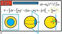 Illustration for article titled This Professor Can Teach Anyone Calculus Using These Simple, Beautiful Animations Math Help, Fun Math, Math Games, Math Activities, Maths, Learn Math, Professor, Ap Calculus, Physics And Mathematics