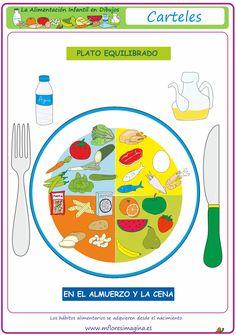 La alimentación infantil en dibujos: Plato equilibrado School Cafeteria Decorations, Food Portions, Food Experiments, Dora, Health Class, Food Pyramid, Nutrition, Food Themes, Food Crafts