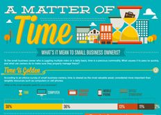 mavenlink-infographic-a-matter-of-time-column-five-web-thumb