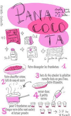 Tambouille» Panacota …rose. Sans les framboises