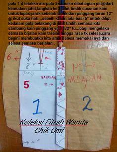 Cara Membuat Pola Batik : membuat, batik, Ideas, Sewing, Patterns,, Dresses,, Clothes