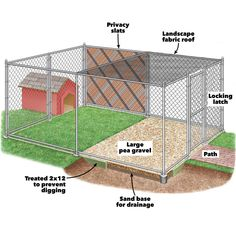 Wonderful Screen How to Build Chain Link Outdoor Dog Kennels Popular Today, do. Wonderful Screen How to Build Chain Link Outdoor Dog Kennels Popular Today, do… , W Outdoor Dog Area, Backyard Dog Area, Outdoor Dog Runs, Outdoor Dog Kennels, Outdoor Dog Houses, Outside Dog Houses, Dog Cage Outdoor, Indoor Outdoor, Indoor Play