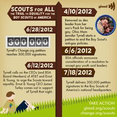 LIKE this post to show your support for Jennifer Tyrrell, who is delivering over 300,000 signatures to the Boy Scouts TODAY!      http://www.glaad.org/blog/timeline-boy-scouts-long-history-discrimination