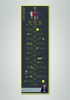 Infographic Ballon d'or