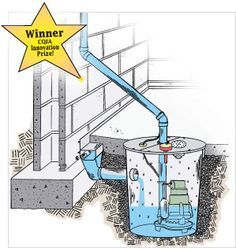 sump pump installation | sump-pump-installation.jpg