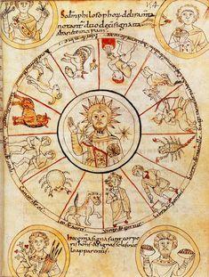 zodiac wheel - Medical Miscellany  11th century Manuscript (MS Lat. 7028) Bibliothčque Nationale, Paris