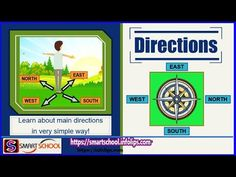 Main directions by Smart School | directions for kids | Directions conce... Smart School, Learning Sites, Simple Way, The Creator, Concept, Education, Kids, Clever School, Young Children