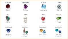 Learn about birthstones on the GIA GemKids website! (041714)