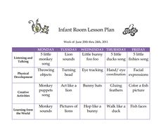 Emergent Curriculum Preschool Lesson Plan Template Creative