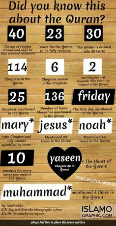 Did you know this about the Quran?