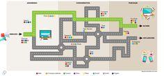 Cómo incrementar ventas con el Customer Journey Map