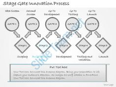 gate process diagram - : Yahoo Search Results